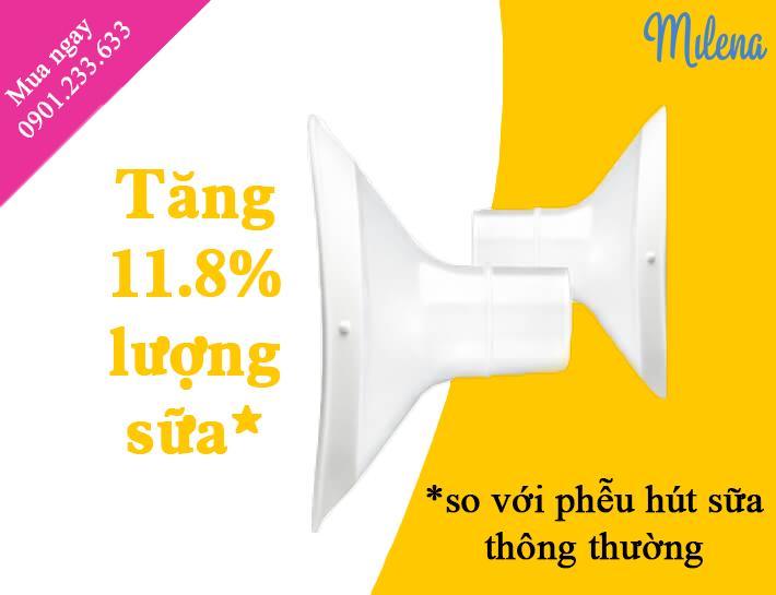 Phễu mềm máy hút sữa Medela Flex giúp tăng 11.8% lượng sữa mẹ hút được