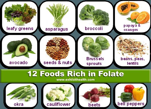 Axit Folic không thể thiếu đảm bảo dinh dưỡng 1000 ngày đầu đời