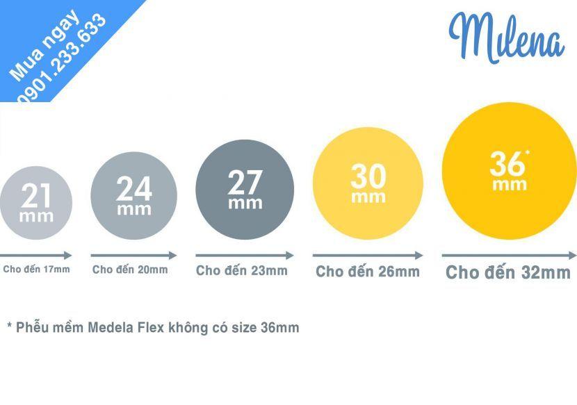 Hướng dẫn chọn size phễu hút sữa Medela dựa vào kích thước núm ti